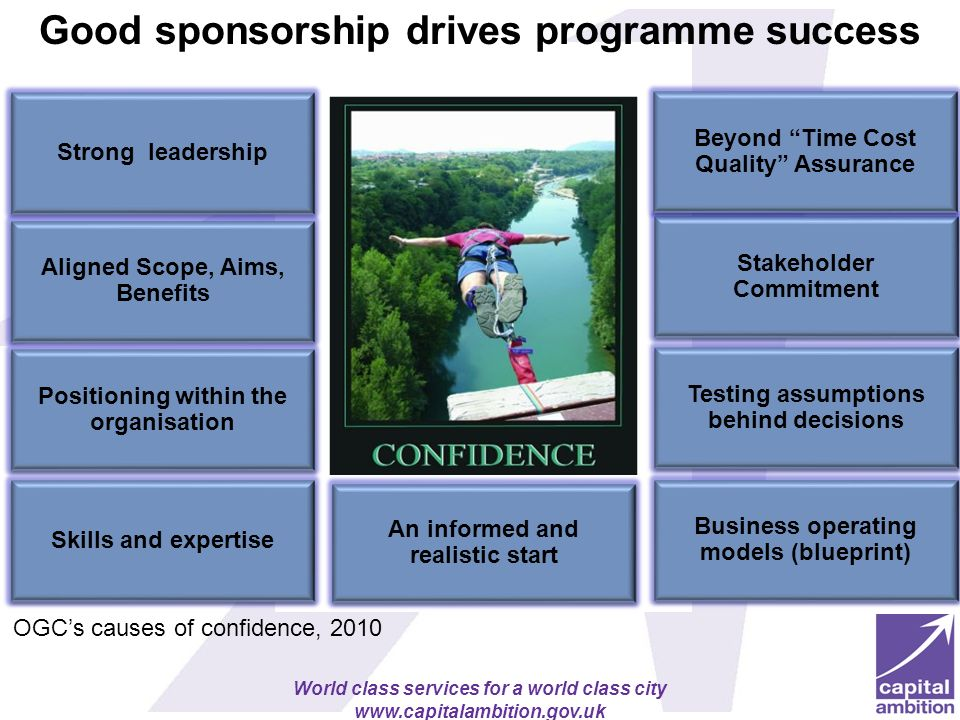Good sponsorship drives programme success