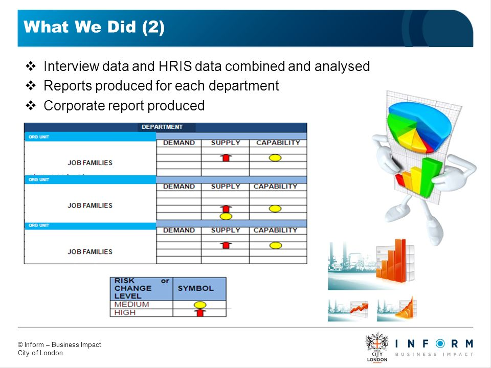 What We Did (2) Interview data and HRIS data combined and analysed