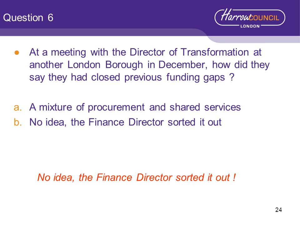 No idea, the Finance Director sorted it out !