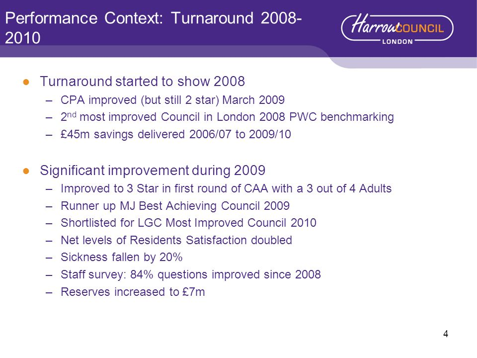 Performance Context: Turnaround