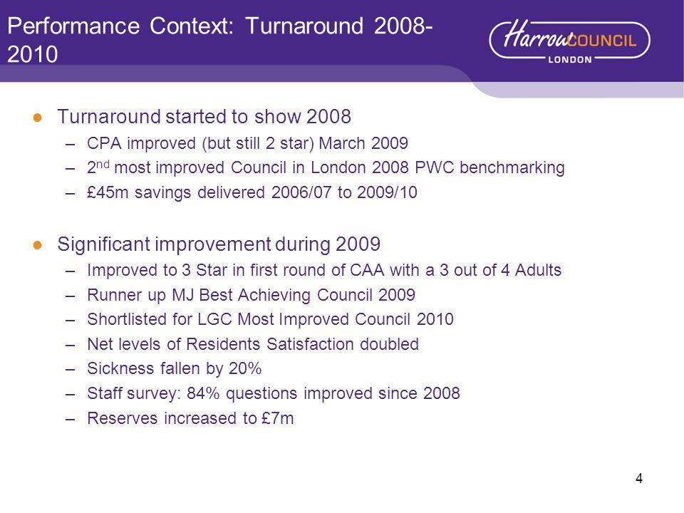 Performance Context: Turnaround 2008-2010