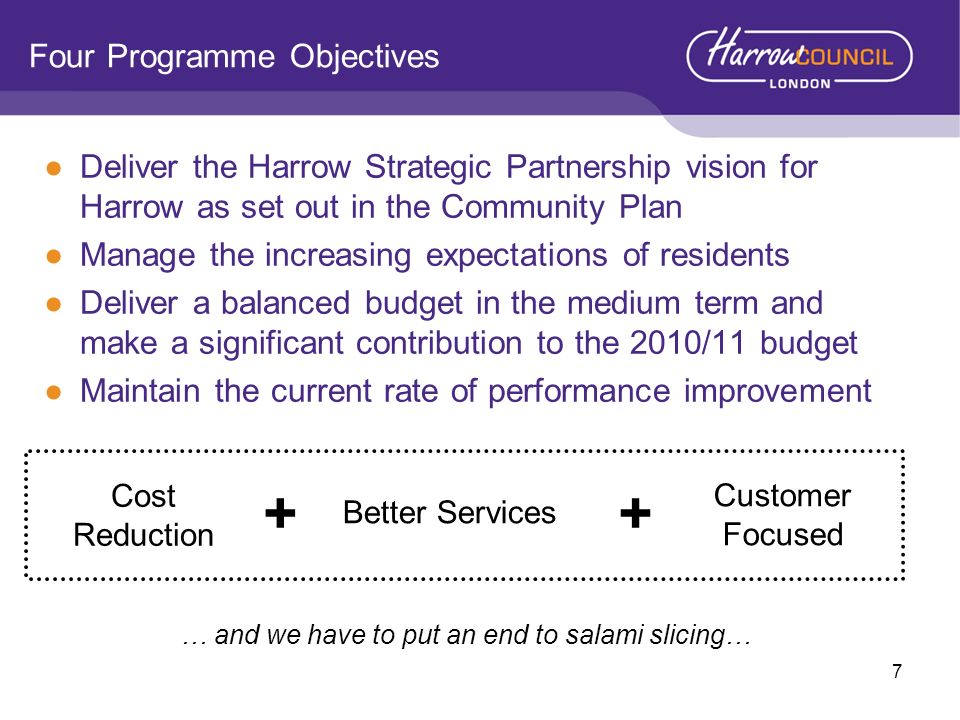 Four Programme Objectives