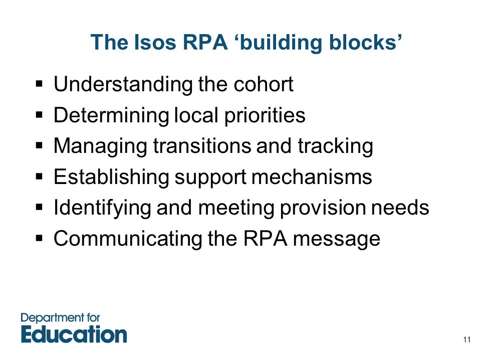 The Isos RPA 'building blocks'