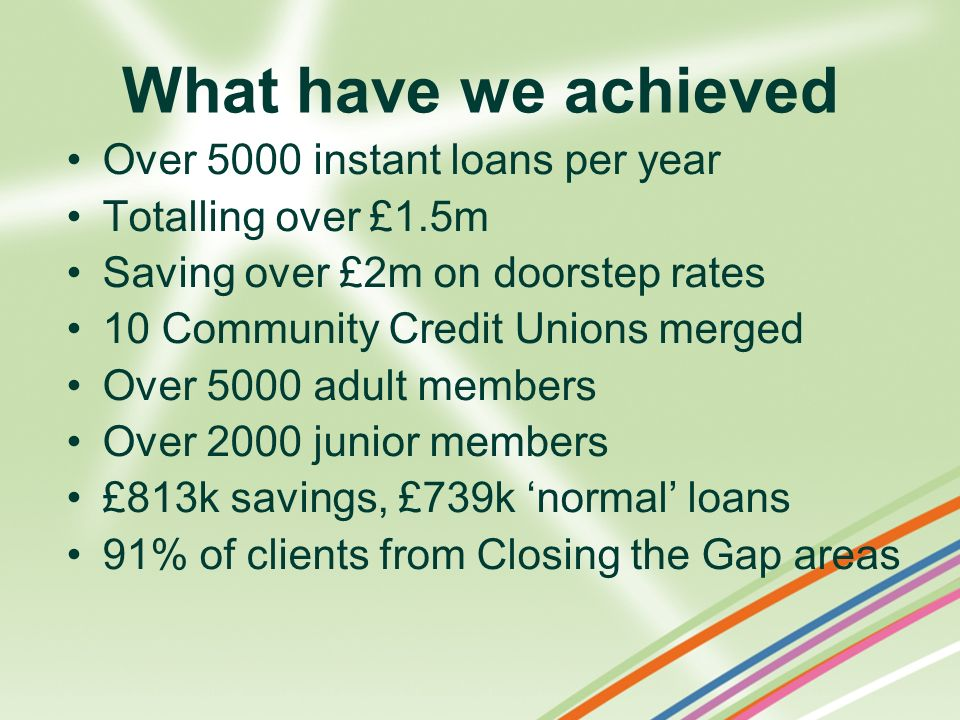 What have we achieved Over 5000 instant loans per year