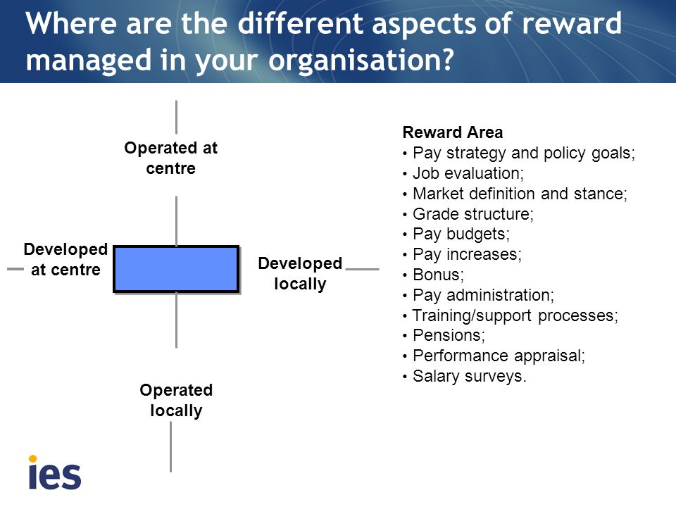 Where are the different aspects of reward managed in your organisation