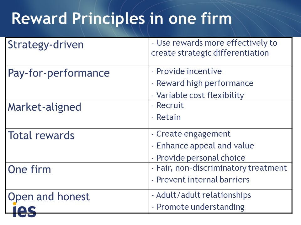Reward Principles in one firm