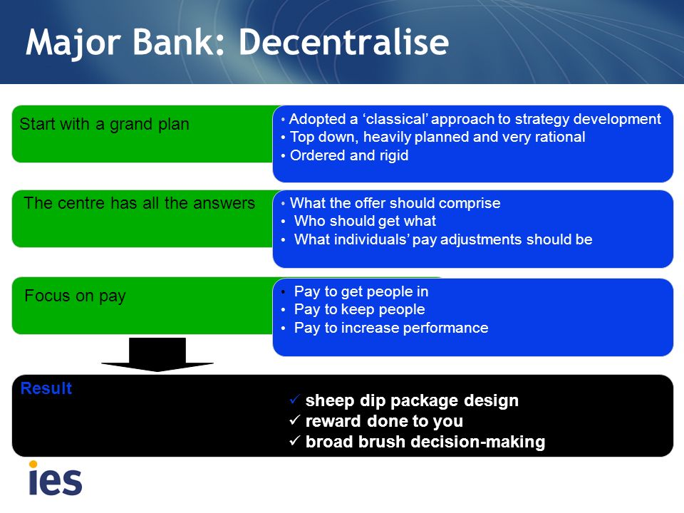 Major Bank: Decentralise