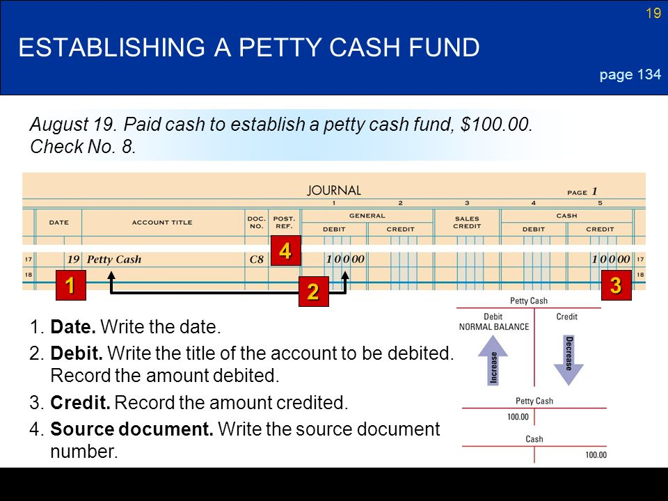 How to write a cheque for petty cash
