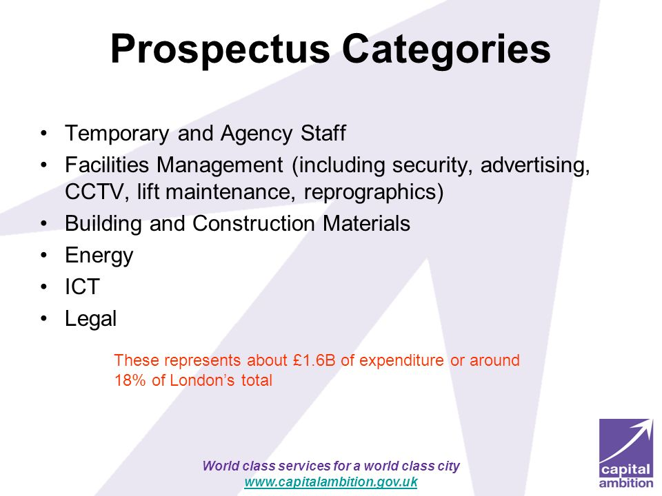Prospectus Categories
