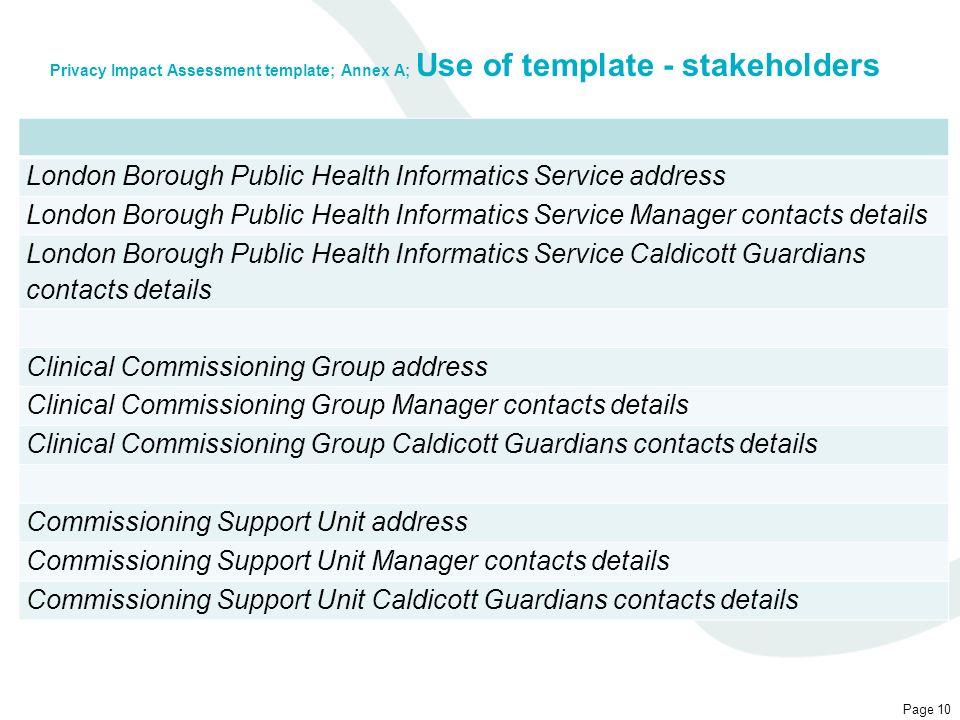 London Borough Public Health Informatics Service address