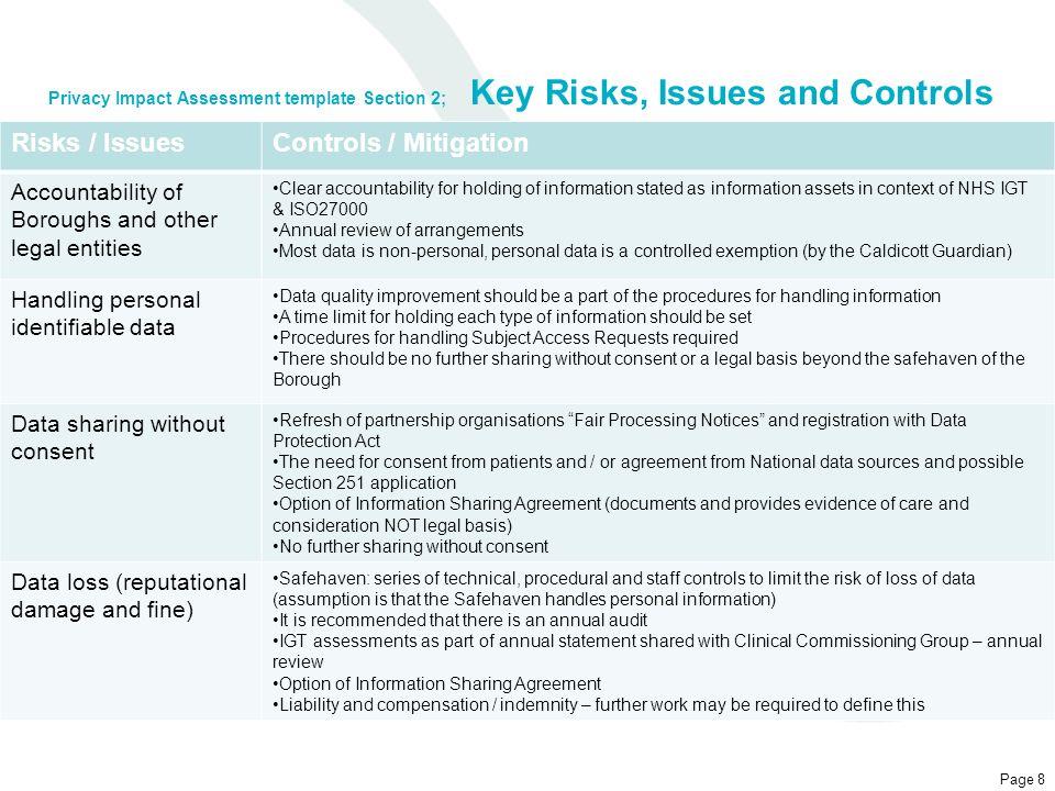 Risks / Issues Controls / Mitigation