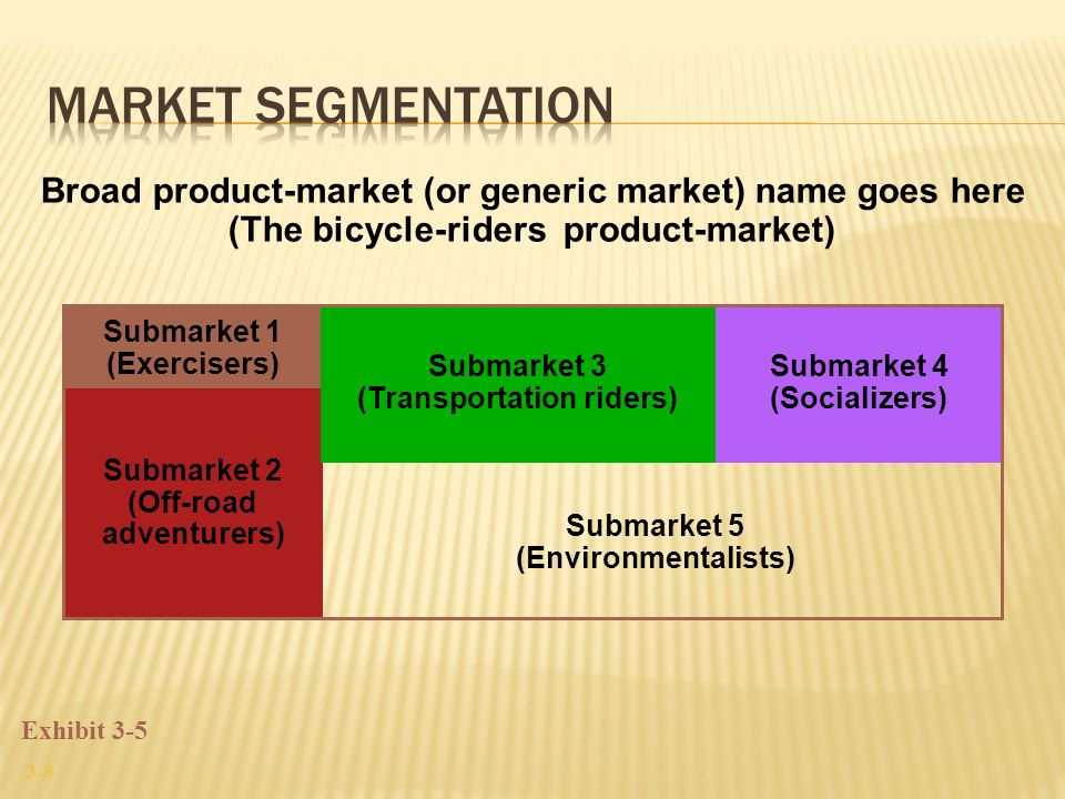 the product related segmentation marketing essay Market segmentation is often defined as grouping people according to their similarity related to a particular product category (richardson) the most commonly used forms of segmentation are geographic, demographic, psychographic and benefit demographic and geographic segmentation are descriptive while psychographic and benefit segmentation are behavioral.