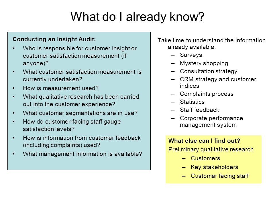What do I already know Conducting an Insight Audit: