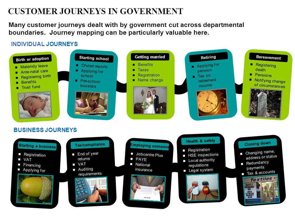 CUSTOMER JOURNEYS IN GOVERNMENT