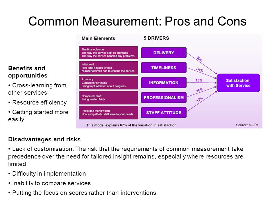 Common Measurement: Pros and Cons