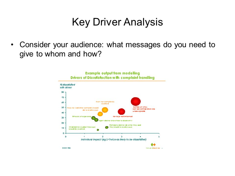 Key Driver Analysis Consider your audience: what messages do you need to give to whom and how