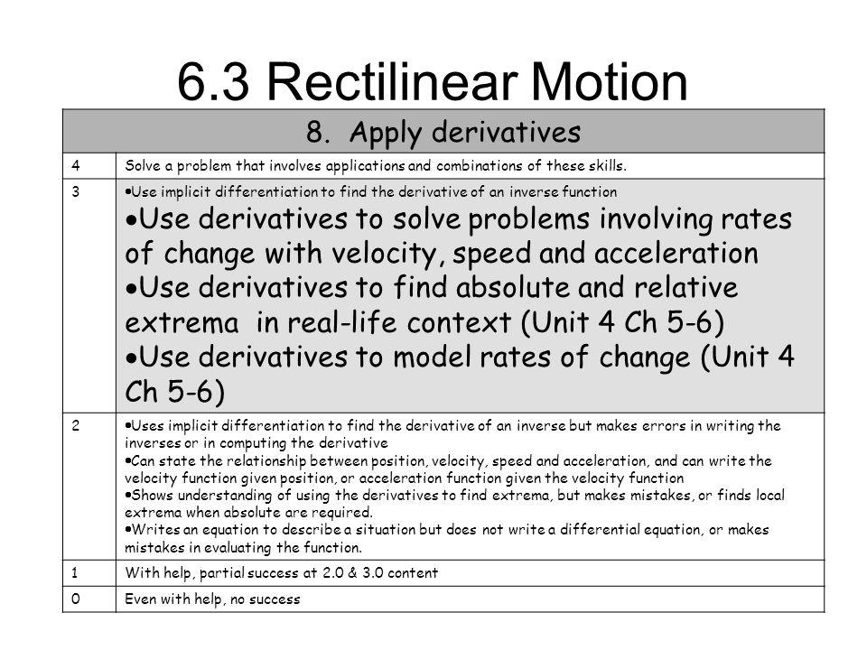 Solve Derivative Problems