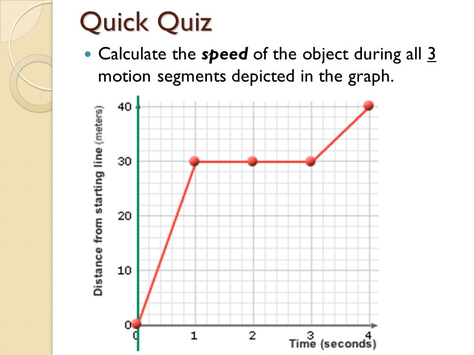 Quick quiz consider the graph at the right the object whose 2 quick quiz calculate the speed of the object during all 3 motion segments depicted in the graph ccuart Gallery