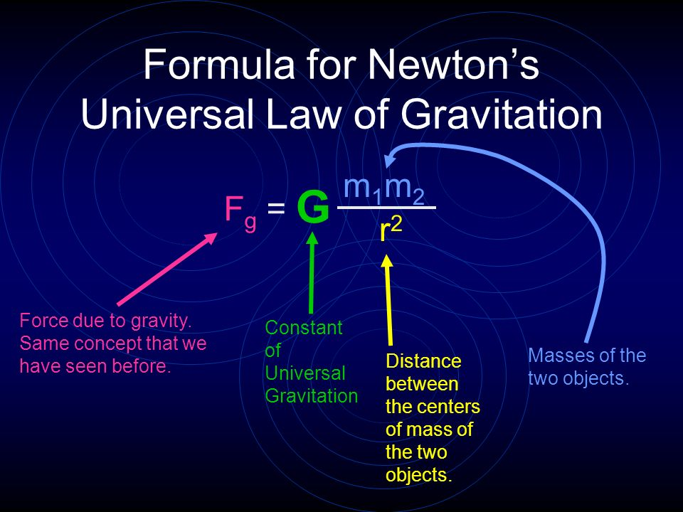 how to find the force of gravity between two objects