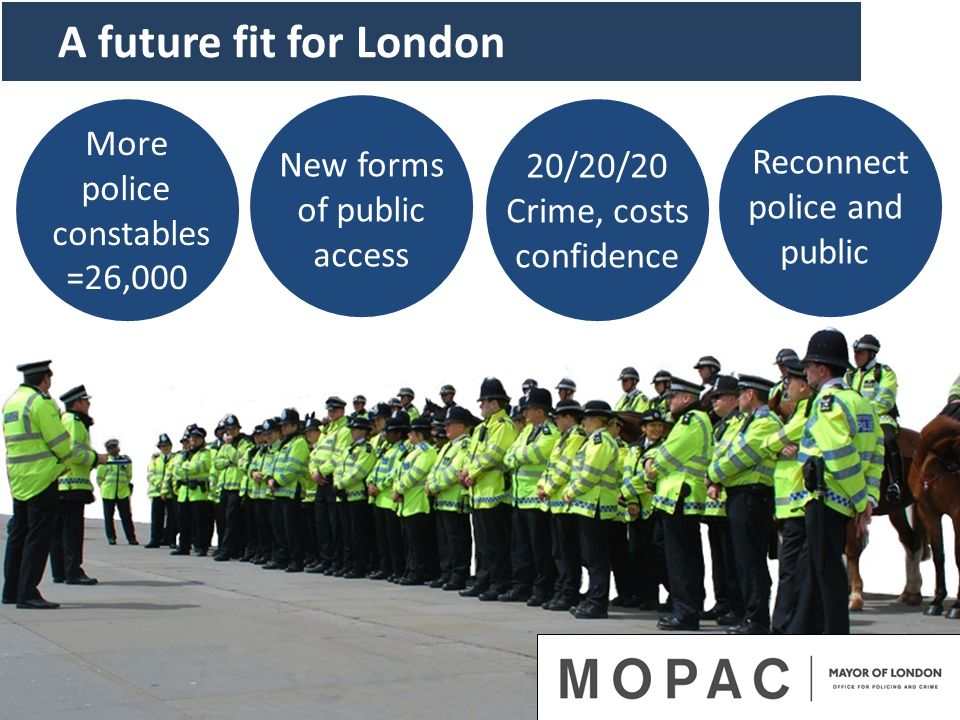 A future fit for London More New forms Reconnect 20/20/20 police