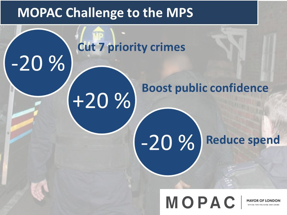 -20 % +20 % -20 % MOPAC Challenge to the MPS Cut 7 priority crimes