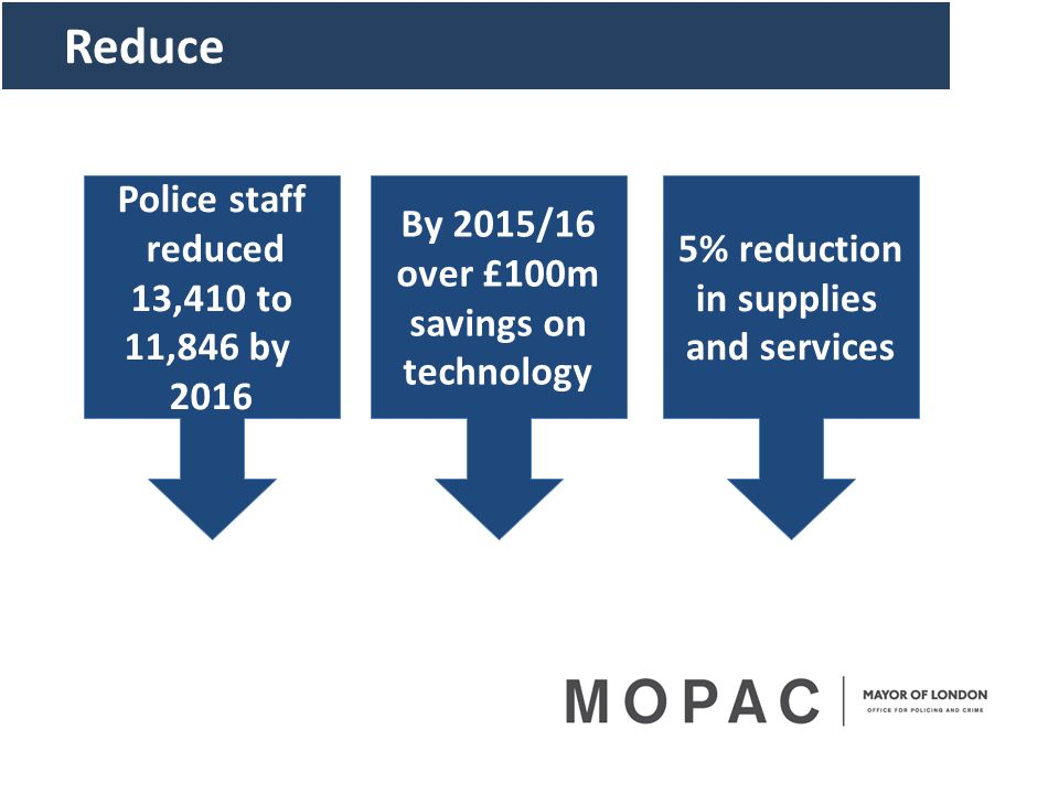 Reduce Police staff reduced 13,410 to 11,846 by 2016 By 2015/16