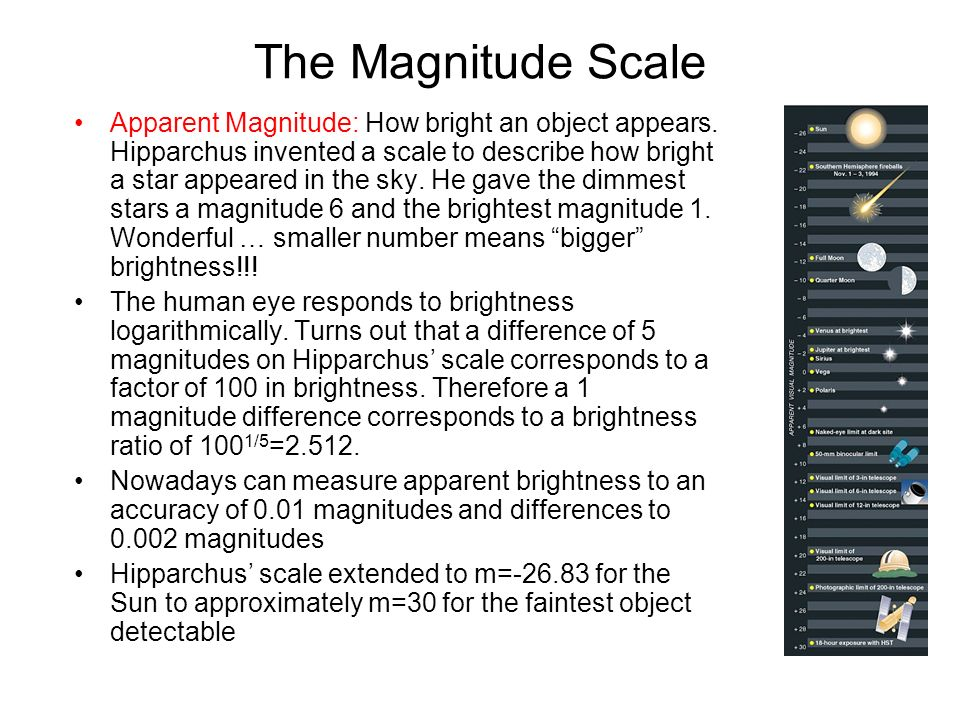 the invention and history of the magnitude scale This time-scale has witnessed tremendous changes, moving from sequencing   the yield of sequencing efforts by orders of magnitudes, for instance allowing.