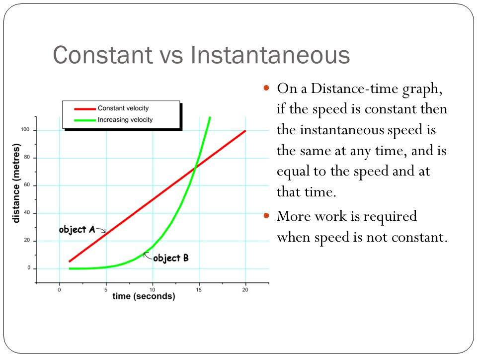 how to find velocity from distance time graph