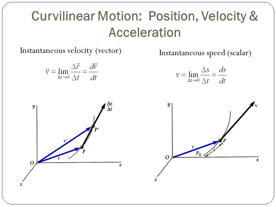 curvilinear motion Hi guys,im chris, im new here im in dynamics doing curvilinear motion 1 the problem statement, all variables and given/known data a truck travels at a speed of 4m/s along a circular road with radius if 50m.