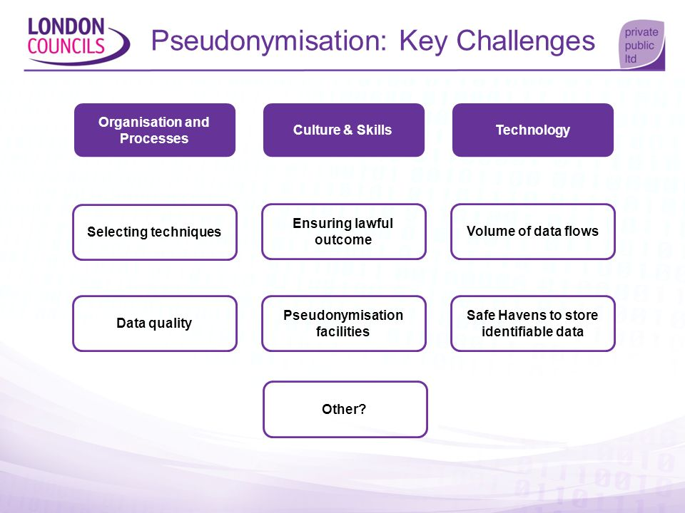 Pseudonymisation: Key Challenges