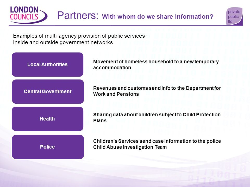 Partners: With whom do we share information