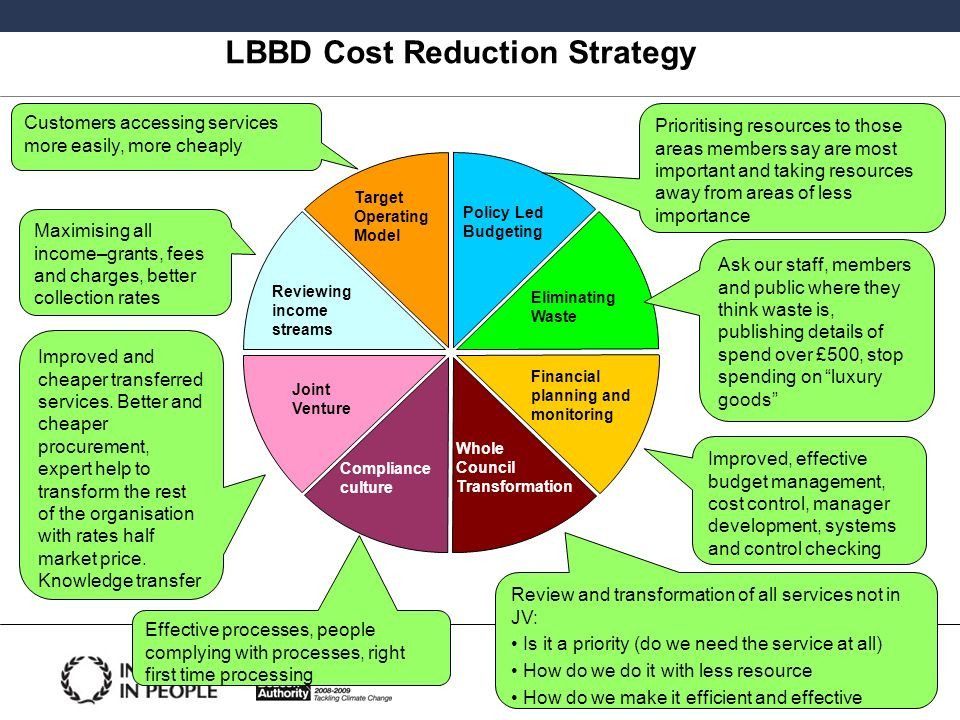 LBBD Cost Reduction Strategy