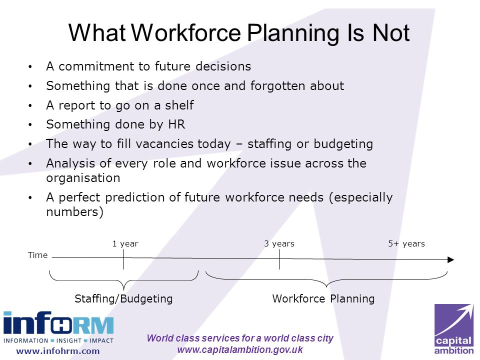 What Workforce Planning Is Not