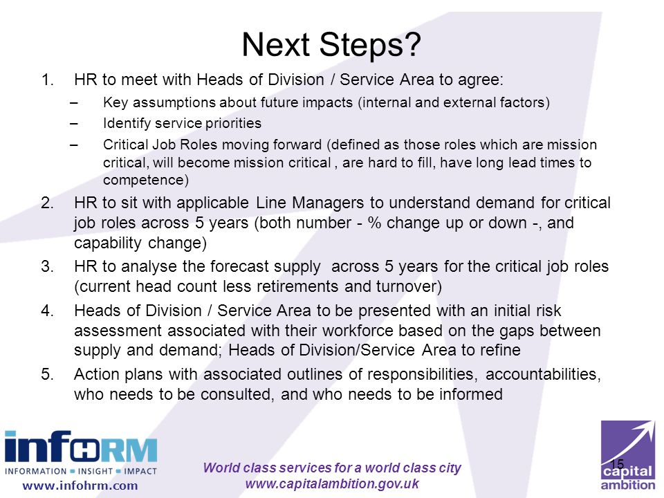 Next Steps HR to meet with Heads of Division / Service Area to agree: