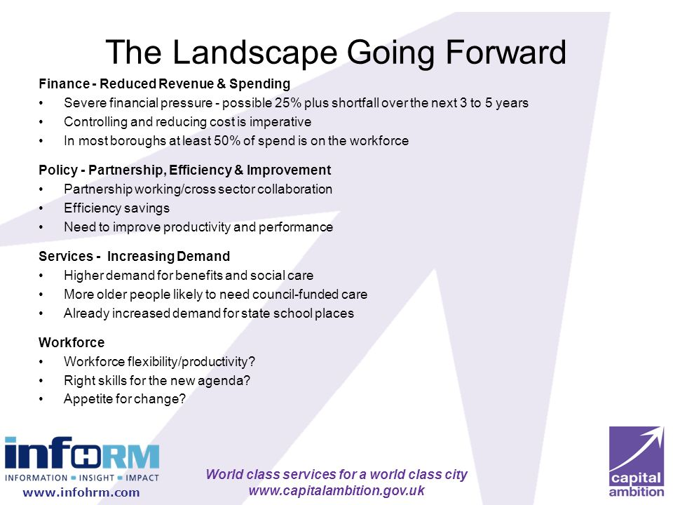 The Landscape Going Forward