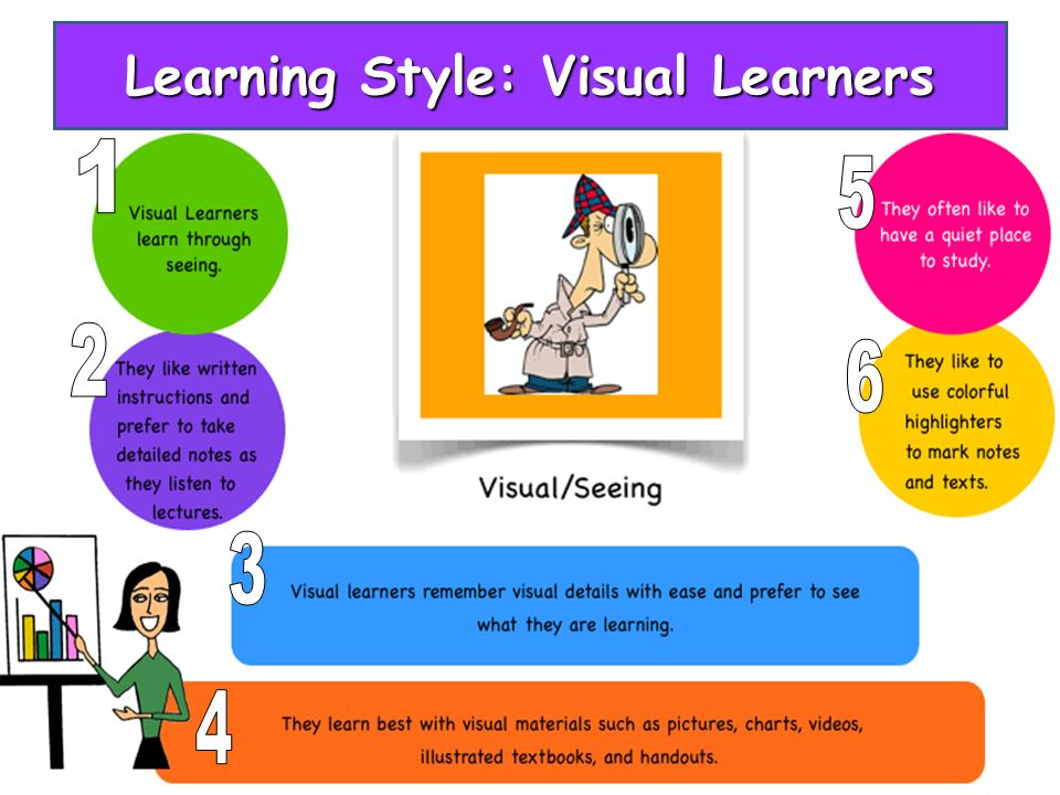 learning styles and study skills discussion 2 learning with style and skill introduction a self-calculating, computerized learning styles profile and study skills inventory are described with applications for its use in diagnosing and prescribing learning according to.