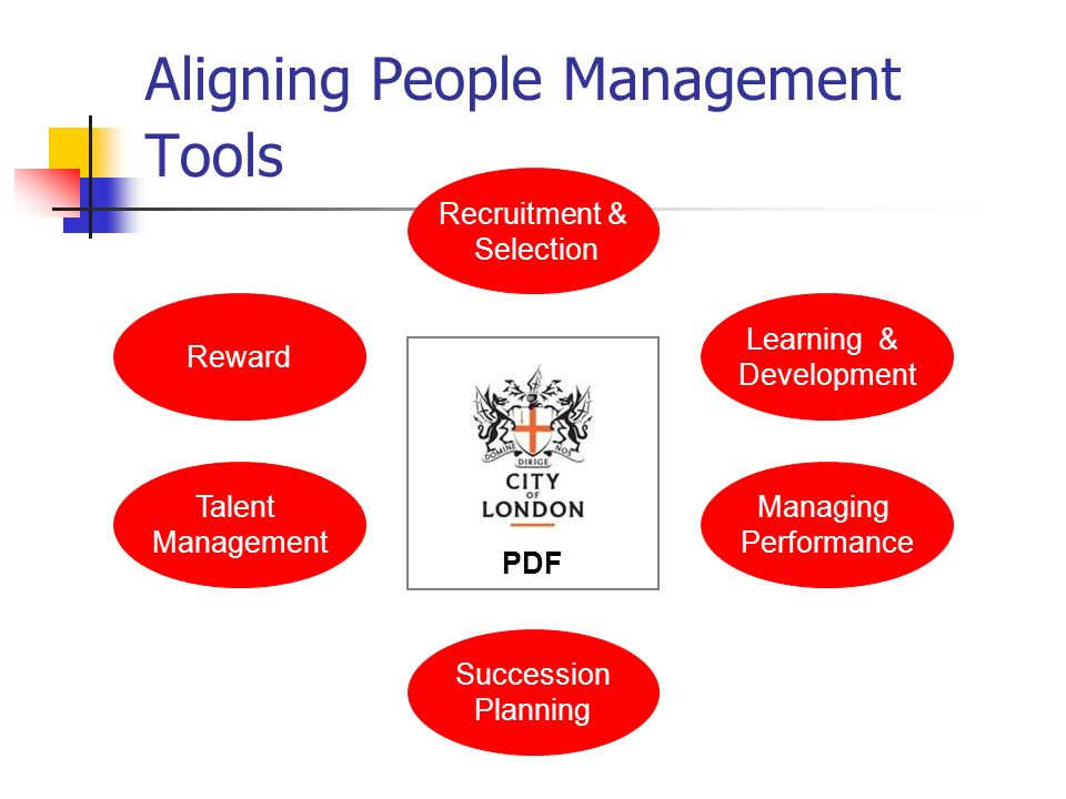 Aligning People Management Tools