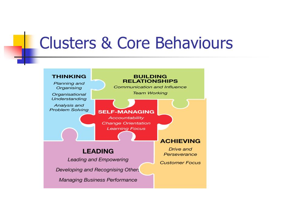 Clusters & Core Behaviours