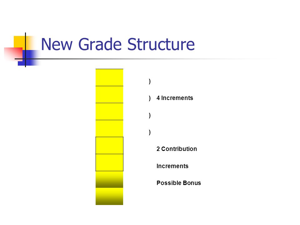 New Grade Structure ) 4 Increments 2 Contribution Increments