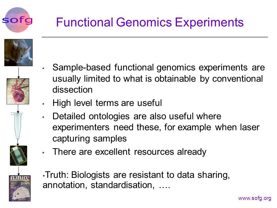 Functional Genomics Experiments