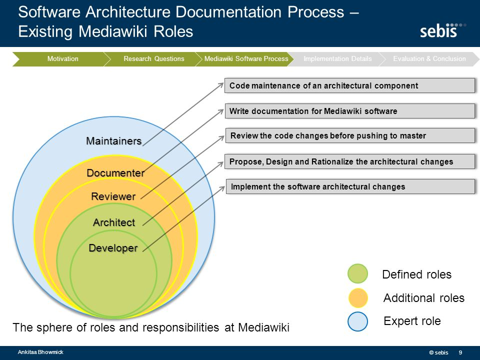 software architecture documentation process existing mediawiki roles - Documentation Review Process