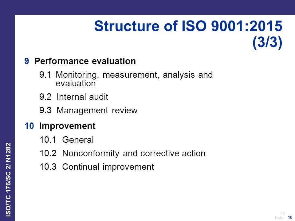 Structure of ISO 9001:2015 (3/3) 9 Performance evaluation
