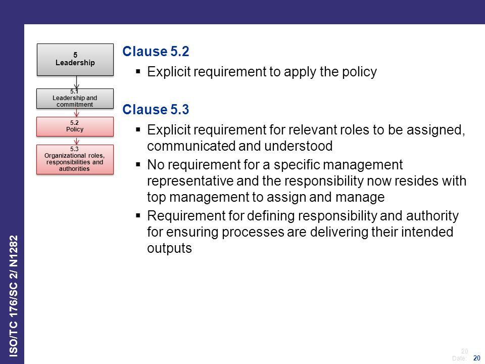 Explicit requirement to apply the policy Clause 5.3