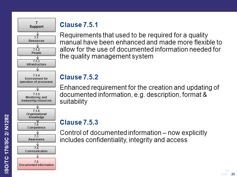 Clause 7.5.1