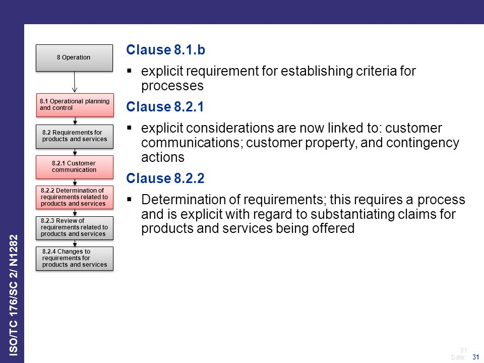 explicit requirement for establishing criteria for processes