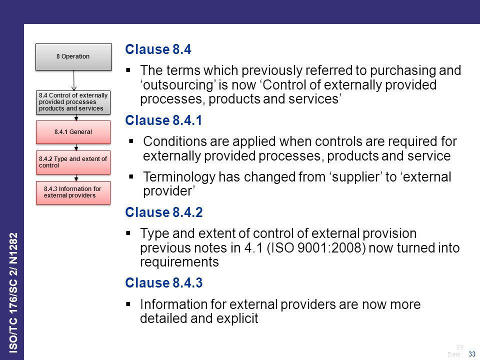 Terminology has changed from 'supplier' to 'external provider'