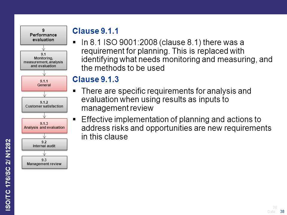 9 Performance evaluation. Clause 9.1.1.