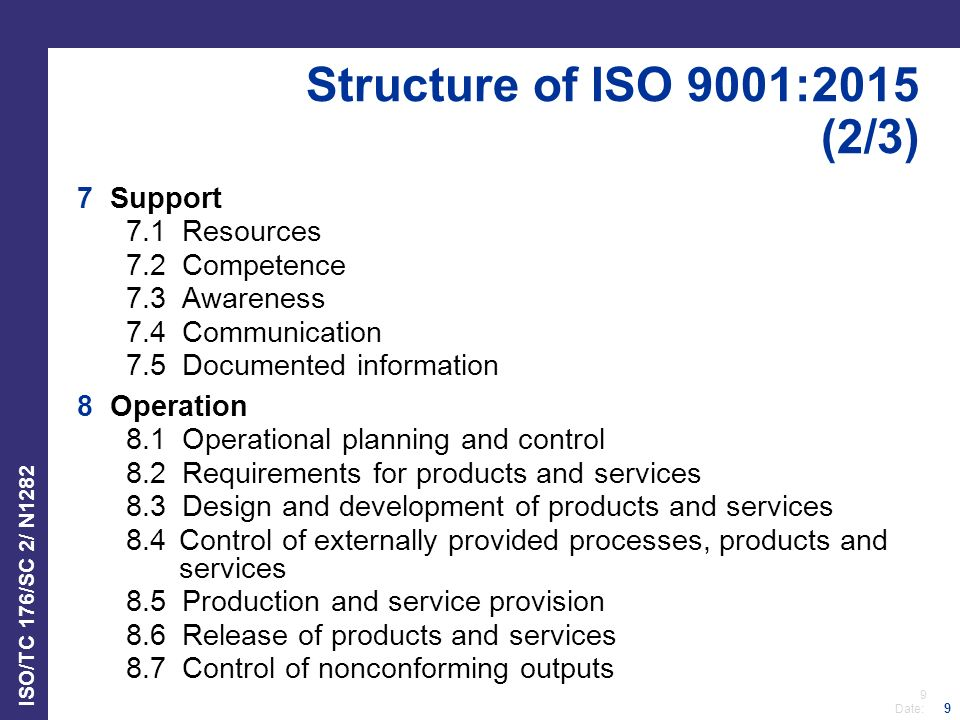 Structure of ISO 9001:2015 (2/3) 7 Support 7.1 Resources