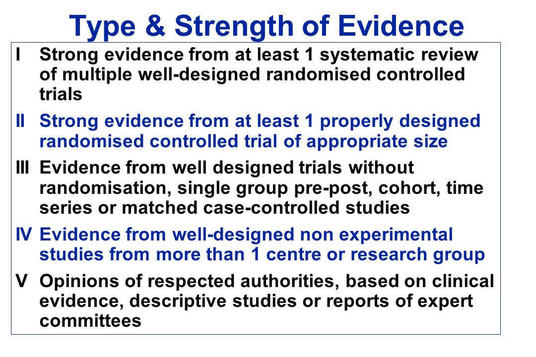 Type & Strength of Evidence