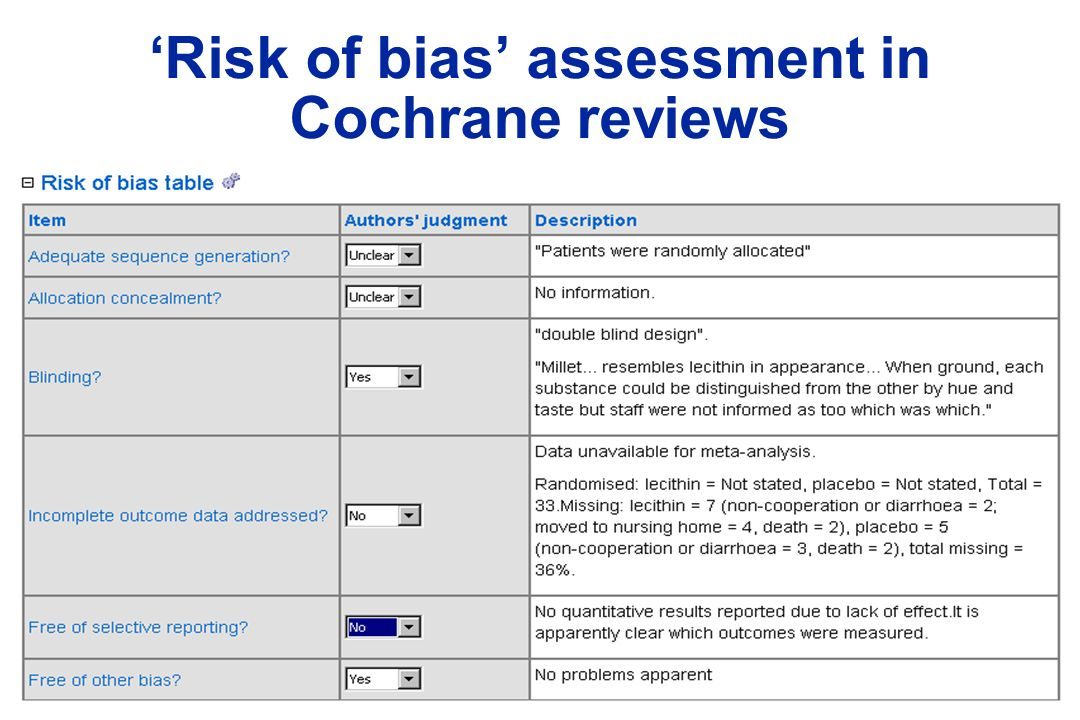 'Risk of bias' assessment in Cochrane reviews